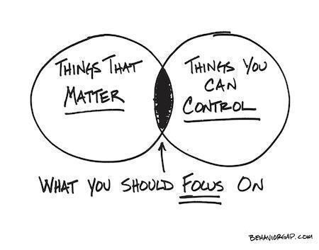Venn Diagram Communication Made Simple